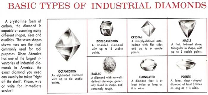 how to make industrial diamonds